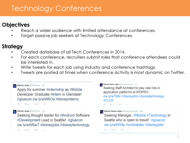 Technology Conferences